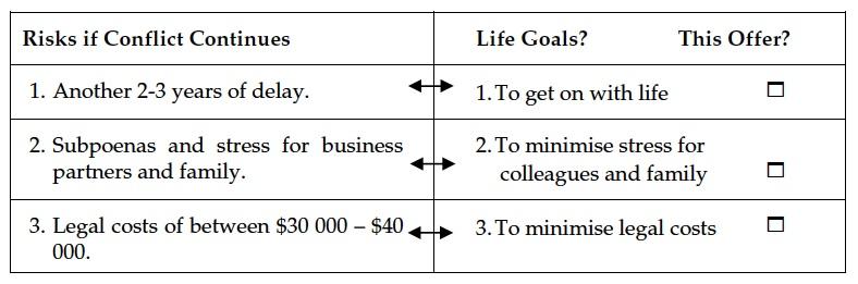 Wade life goals